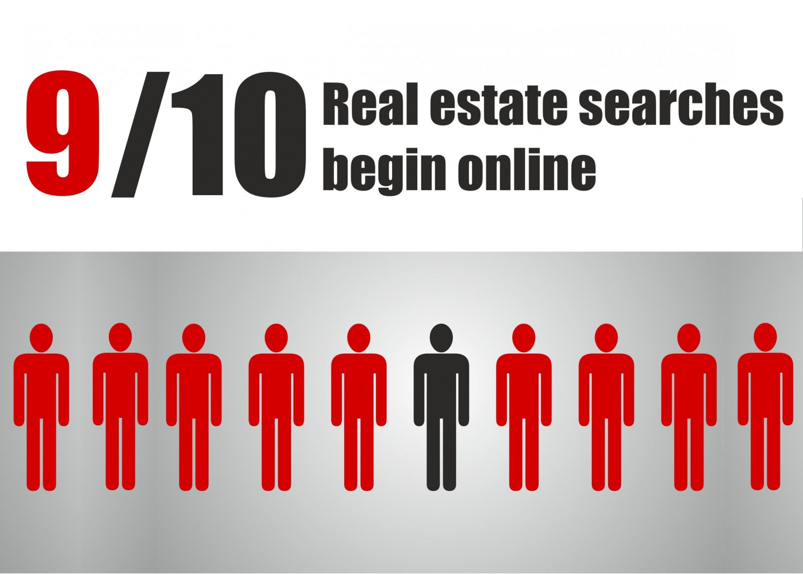 Realtors advertise with 1stView